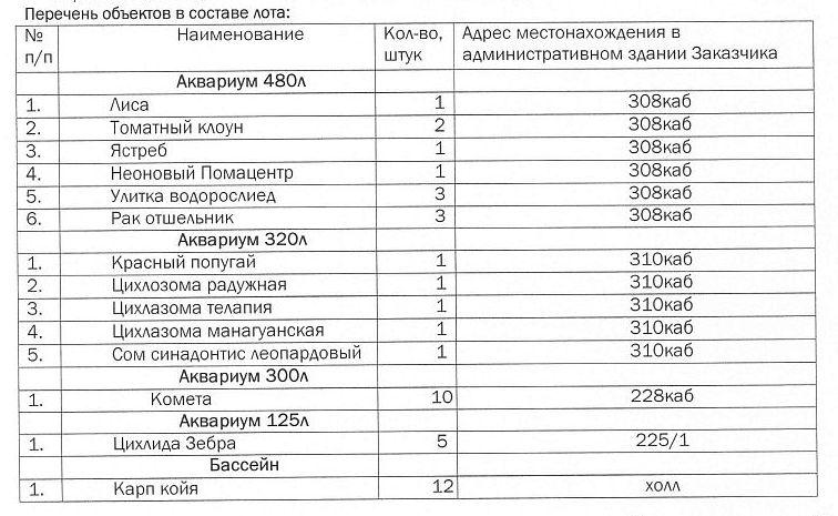 Транснефть готова платить 344 тыс. рублей за обслуживание аквариумов в омском офисе