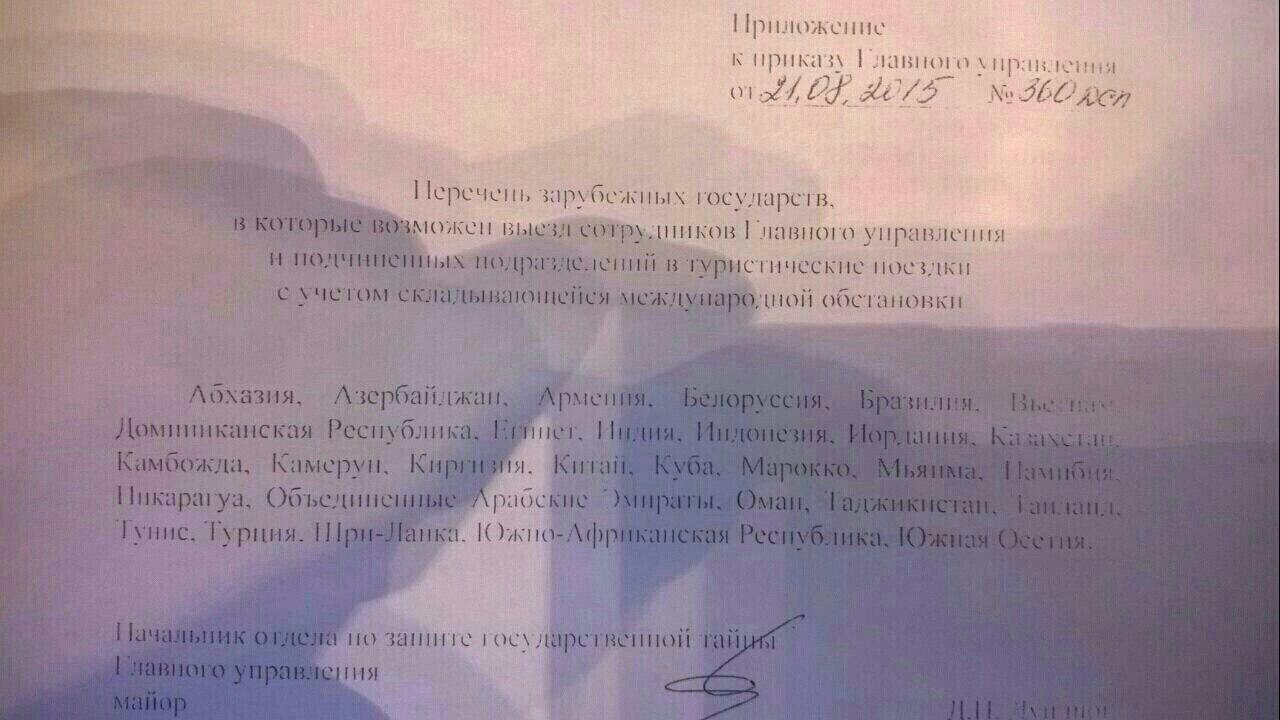Страны, в которые разрешен выезд силовикам России