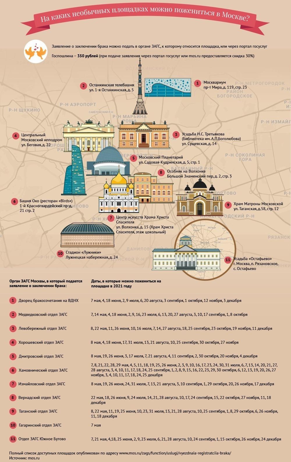 Карта Москвы с локациями для проведения нестандартной процедуры бракосочетания