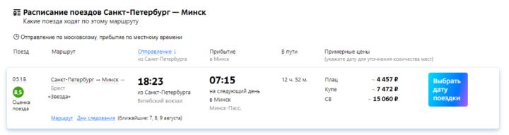 Расписание поездов из Санкт-Петербурга в Минск